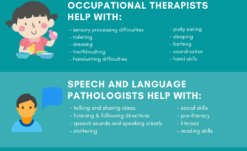 Different Types of Therapists